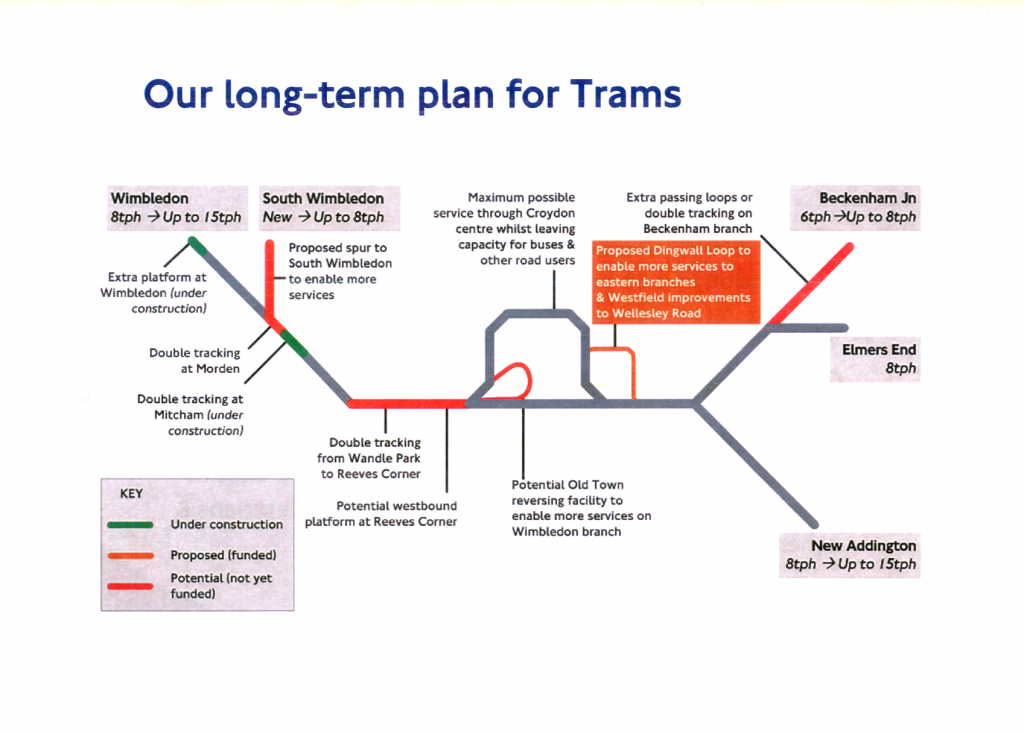 our-long-term-plan-for-trams