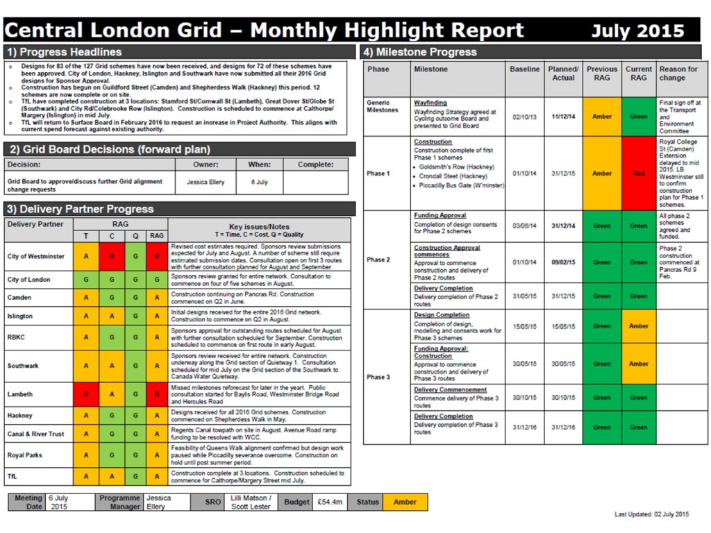 central london grid - monthly highlight report - july 2015 from city of london presentation