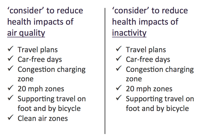 slide showing items to consider for health impacts of inequality and inactivity are almost identical