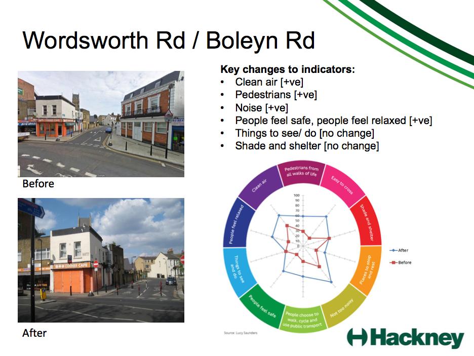 Healthy Streets assessment of Wandsworth Rd / Boleyn Rd